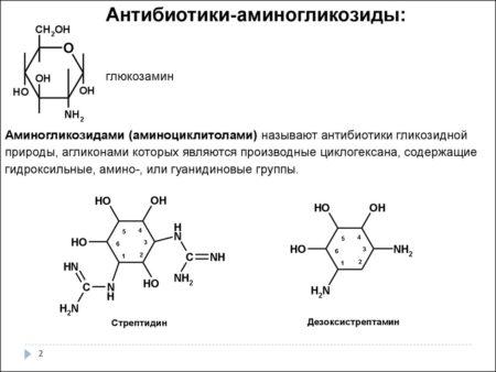 Креатинин биохимии крови