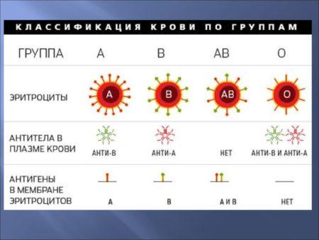 Гомеопатическая болезнь новорожденных